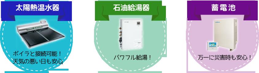 太陽光発電/エコキュート/オール電化/太陽熱温水器